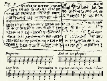 η παλιότερη μουσική σύνθεση gigs.gr